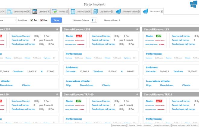 Visualizzazione dello stato impianti con informazioni sui parametri monitorati, dichiarazioni di produzione e commesse in lavorazione